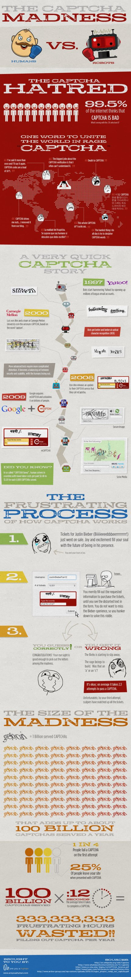 The-CAPTCHA-Madness-Infographic1